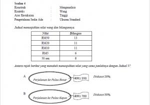 Gambar menunjukkan salah satu soalan Konstruk Menganalisis dalam Modul Latihan KBAT Matematik Sekolah Rendah