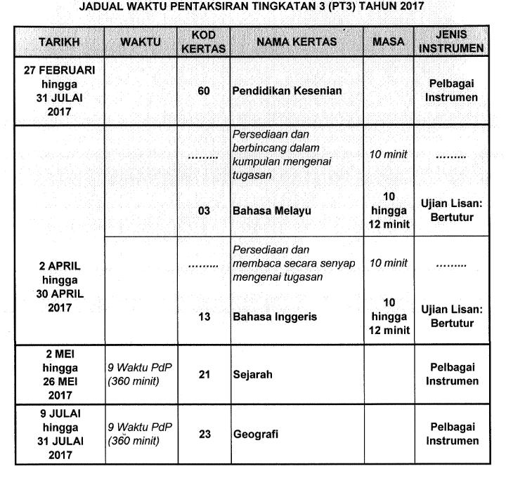 Gambar Jadual Waktu Rasmi PT3 2017 bahagian Ujian pelbagai instrumen (Kajian kes) dan Ujian Lisan Bertutur