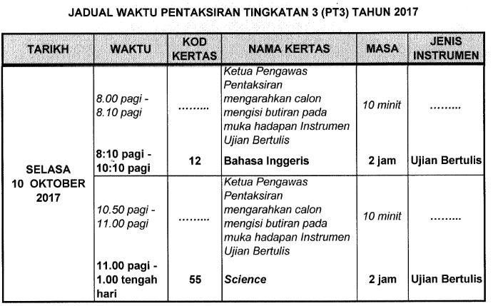 Gambar Jadual Waktu Rasmi PT3 2017 sambungan Ujian Bertulis Hari Kedua