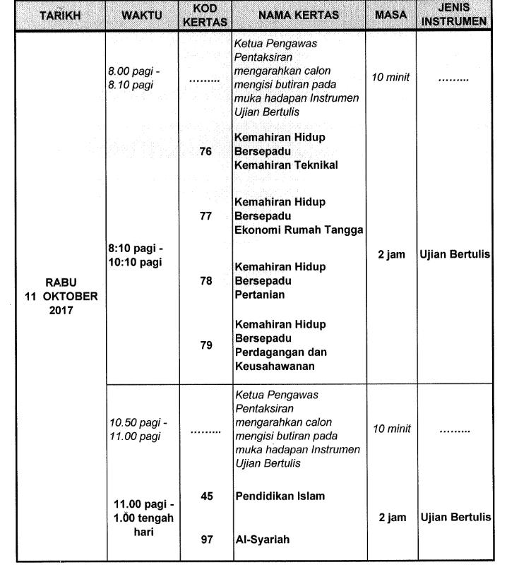Gambar Jadual Waktu Rasmi PT3 2017 sambungan Ujian Bertulis Hari Ketiga