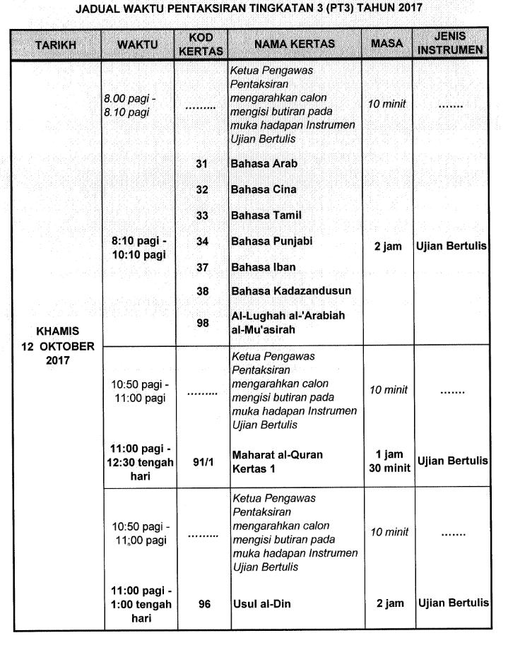 Gambar Jadual Waktu Rasmi PT3 2017 sambungan Ujian Bertulis Hari Keempat