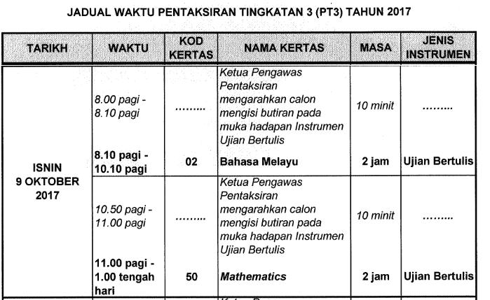 Gambar Jadual Waktu Rasmi PT3 2017 sambungan Ujian Bertulis Hari Pertama