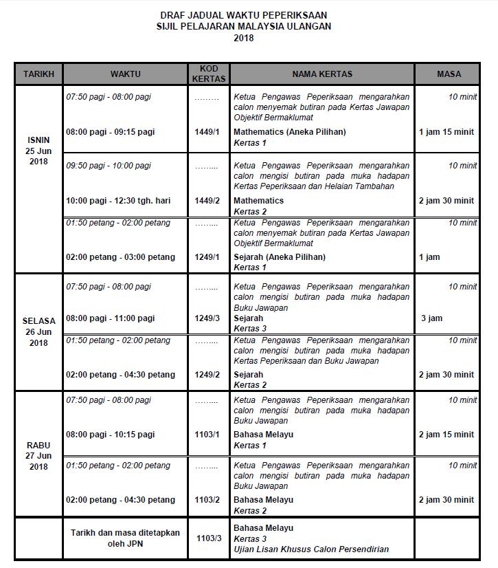 Jadual SPM Ulangan 2018